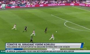 Türkiye 10. sıradaki yerini korudu