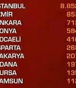 Korona virüsü Türkiye'de en çok hangi ilde var? Türkiye corona virüsü haritası açıklandı! İstanbul İzmir Adana Antalya Korona virüsü haritası