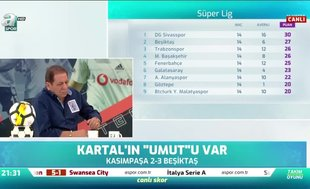 Erman Toroğlu: Helal olsun Trabzon'a