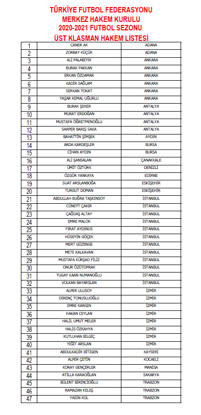 mhk yeni sezonda gorev yapacak hakemlerin listesini acikladi 1598541135249 - MHK yeni sezonda görev yapacak hakemlerin listesini açıkladı