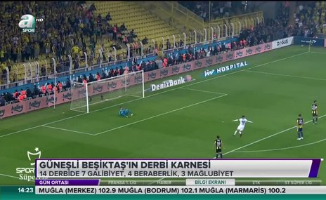 Güneşli Beşiktaş'ın derbi karnesi