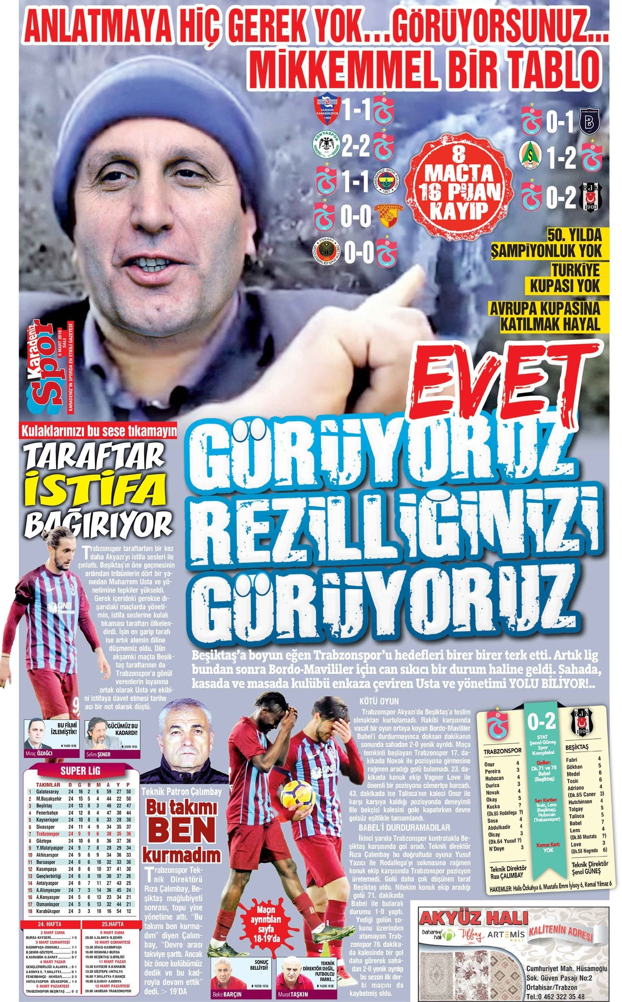 Yerel basından Trabzonspor'a tepki!