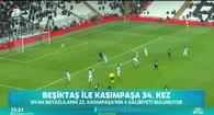 Beşiktaş 34. kez Kasımpaşa ile karşılaşıyor!