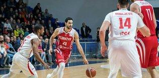 Basketbol: 2019 FIBA Dünya Kupası Avrupa Elemeleri