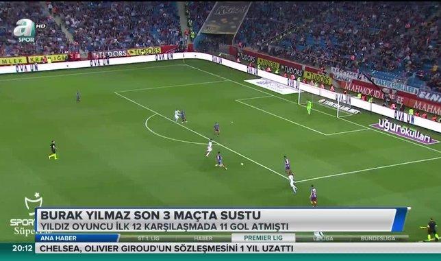 Burak Yılmaz sustu Beşiktaş yarıştan koptu