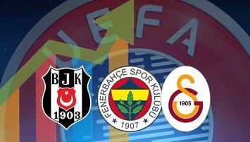 15. sıra için kıyasıya yarış! Beşiktaş, F.Bahçe ve G.Saray...