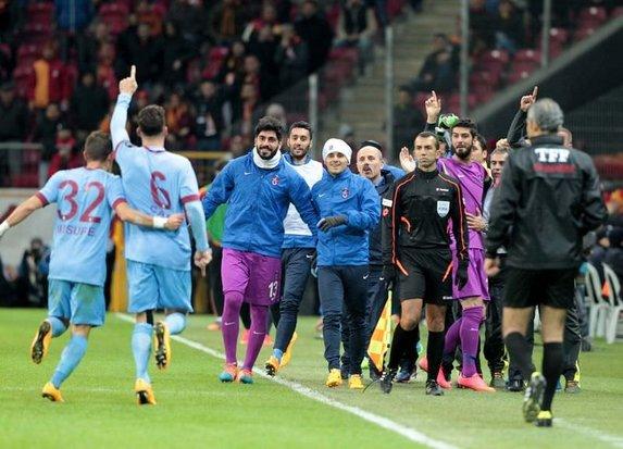 Galatasaray-Trabzonspor