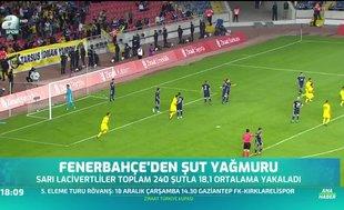 Fenerbahçe'den şut yağmuru