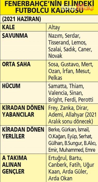 Fenerbahçe'de 'sosyal mesafe' bitti! Tam 47 futbolcu...