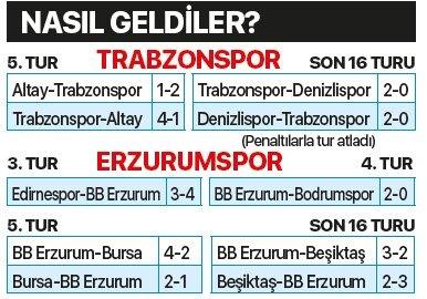 """Trabzonspor - Erzurumspor 11'i ile ilgili görsel sonucu"""""""