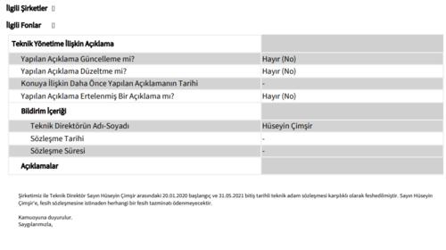 son dakika trabzonspor teknik direktor huseyin cimsirle yollarini ayirdi 1595271265155 - Son dakika: Trabzonspor teknik direktör Hüseyin Çimşir'le yollarını ayırdı!