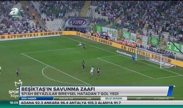 Beşiktaş'ta savunma zaafı