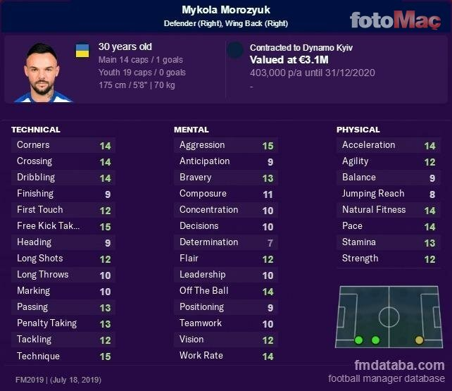 İşte Süper Lig'in en iyi transferleri!