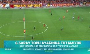 Galatasaray topu ayağında tutamıyor