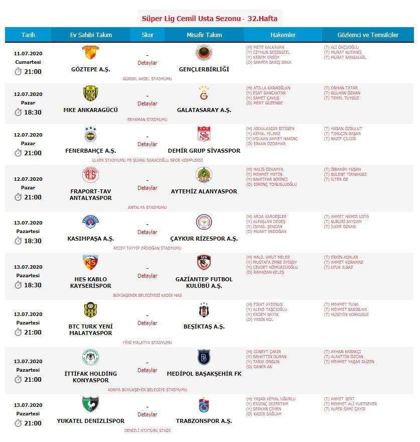 son dakika super ligde 32 hafta maclarinin hakemleri aciklandi 1594284542737 - Son dakika: Süper Lig'de 32. hafta maçlarının hakemleri açıklandı!