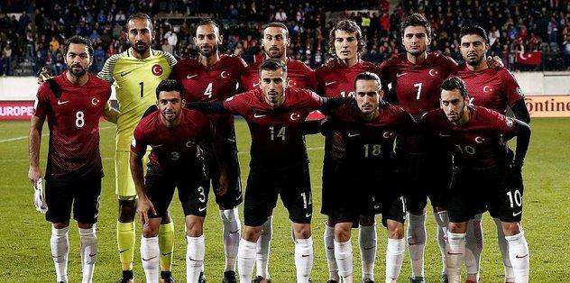 EURO 2020 için hazırlıklar başlıyor