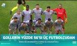 Başakşehir'de gollerin yüzde 56'sı 3 futbolcudan