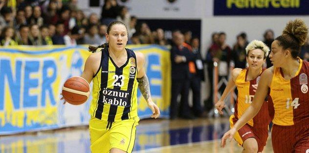 Kadınlarda sekiz takım Avrupa'da - Basketbol -