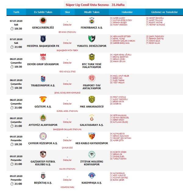 1594019336223 - Süper Lig'de 31. haftanın hakemleri açıklandı!