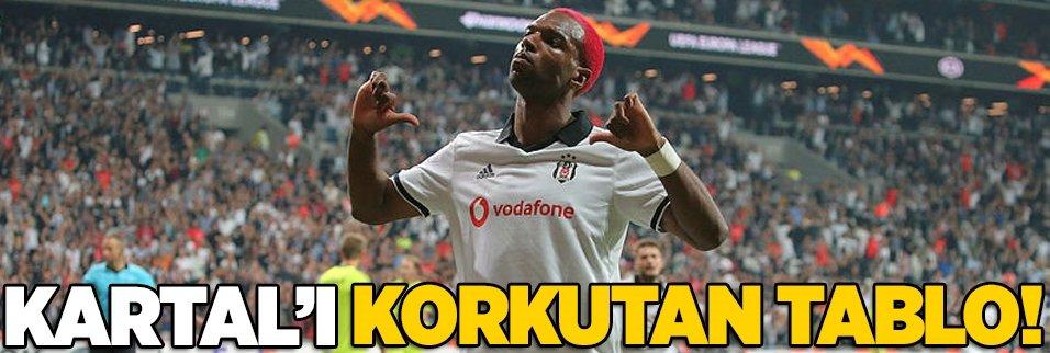 Derbi öncesi Beşiktaş'ı korkutan tablo!