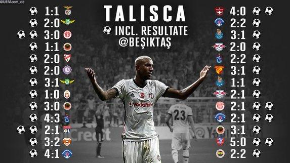 UEFA'dan Talisca paylaşımı