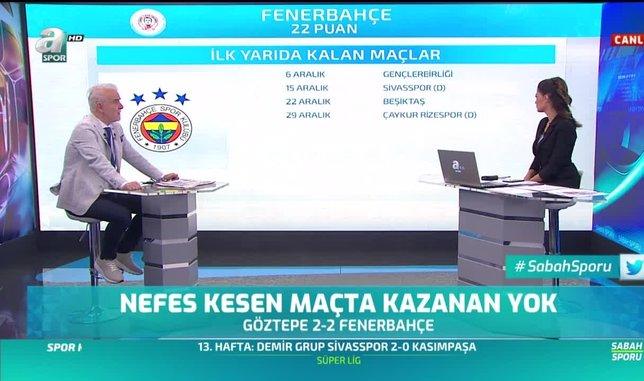 Turgay Demir: Fenerbahçe Ersun Yanal ile şampiyon olamaz