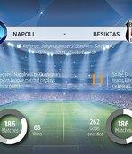 Besiktas aim first win