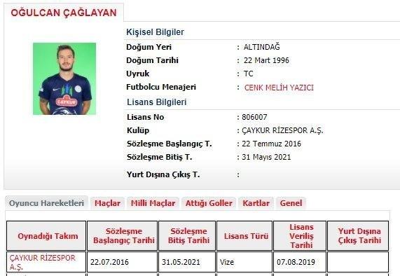galatasarayin gundemindeki ogulcan caglayanin sozlesmesi 1 yil uzatildi 1592928449608 - Galatasaray'ın gündemindeki Oğulcan Çağlayan'ın sözleşmesi 1 yıl uzatıldı!