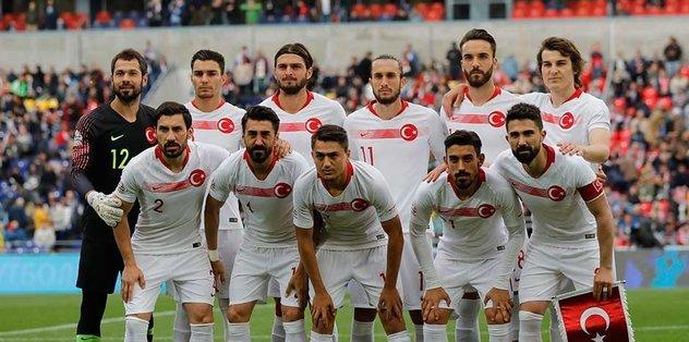 Türkiye, FIFA sıralamasında geriledi