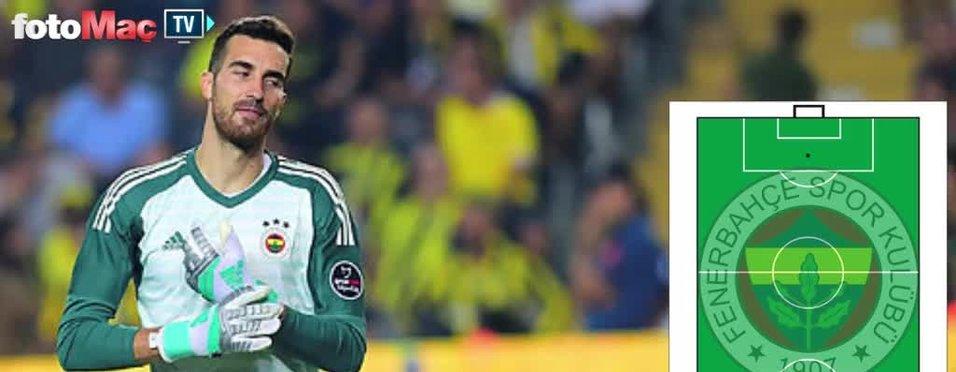 Fenerbahçe Zenit Ne Zaman: UEFA Avrupa Ligi'nde Fenerbahçe Zenit Maçı Saat Kaçta