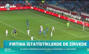 Trabzonspor hücumdan savunmaya istatistiklerde de zirvede