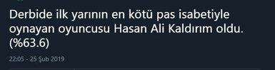 Hasan Ali Kaldırım'ın muhteşem golü sonrası sosyal medya yıkıldı!