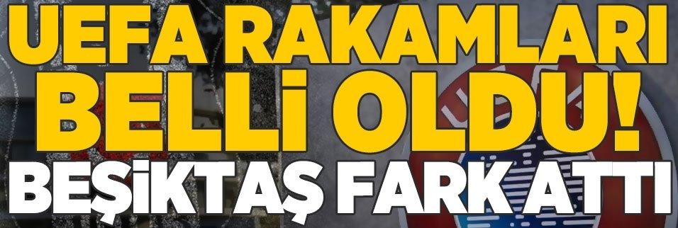 UEFA resmen duyurdu! G.Saray, F.Bahçe, Beşiktaş...