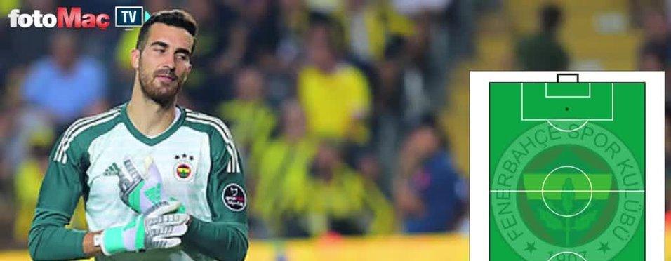Fenerbahçe'nin Galatasaray karşısındaki ilk 11'i