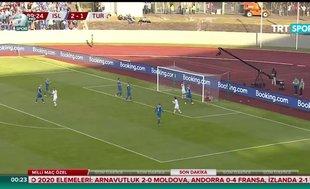 İzlanda 2-1 Türkiye | MAÇ ÖZETİ