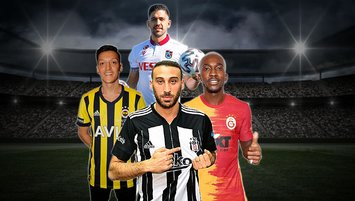 Turkish football clubs active in winter signings