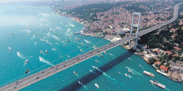 Beşiktaş donanması