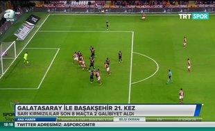 Galatasaray ile Başakşehir 21.kez