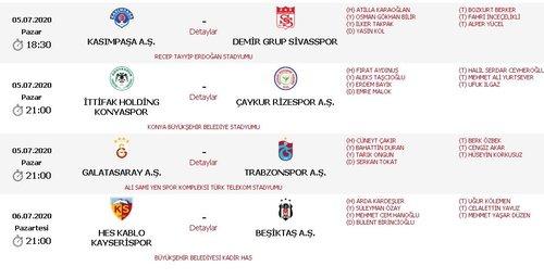 son dakika galatasaray trabzonspor macinin hakemi belli oldu 1593511534456 - Son dakika: Galatasaray-Trabzonspor maçının hakemi belli oldu!
