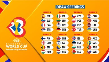 12 Dev Adam'ın rakipleri belli oluyor! FIBA 2023 Dünya Kupası kura çekimi ne zaman?   A Milli Erkek Basketbol Takımı