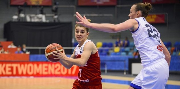 Turkey advances to quarterfinals