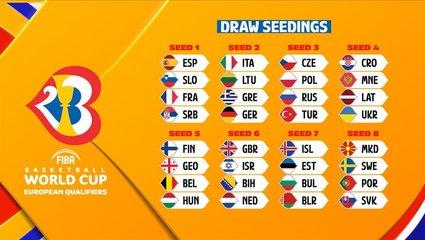 12 Dev Adam'ın rakipleri belli oluyor! FIBA 2023 Dünya Kupası kura çekimi ne zaman? | A Milli Erkek Basketbol Takımı