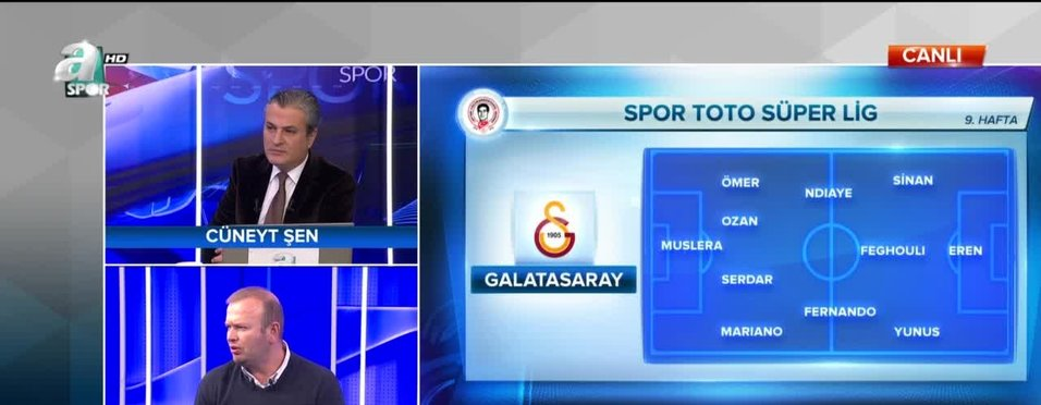 Galatasaray'ın Bursaspor karşısındaki muhtemel 11'i