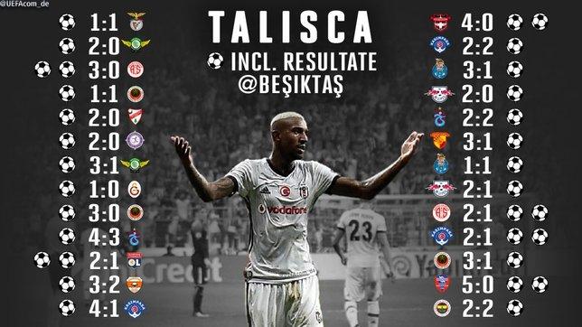 UEFAdan Talisca paylaşımı