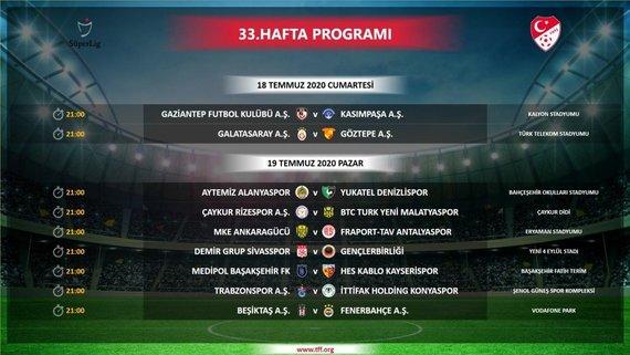 tff super lig 33 hafta mac programinda degisiklige gitti 1594742209262 - TFF Süper Lig 33. hafta maç programında değişikliğe gitti