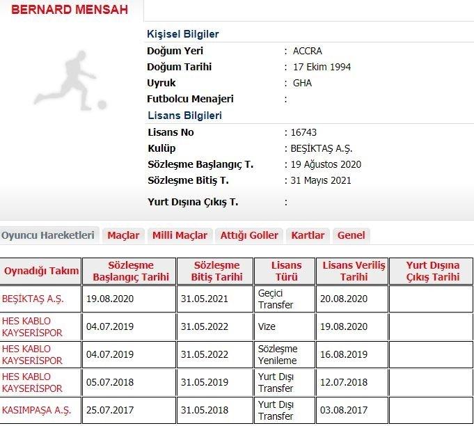 besiktasta bernard mensahin lisansi cikti 1597920627670 - Beşiktaş'ta Bernard Mensah'ın lisansı çıktı