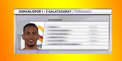 Fernando herkesi büyüledi